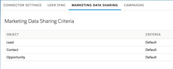 """, Exploiter le partage de données marketing Pardot pour contrôler le flux de données<span class=""""wtr-time-wrap after-title""""><span class=""""wtr-time-number"""">4</span> minutes de lecture</span>"""