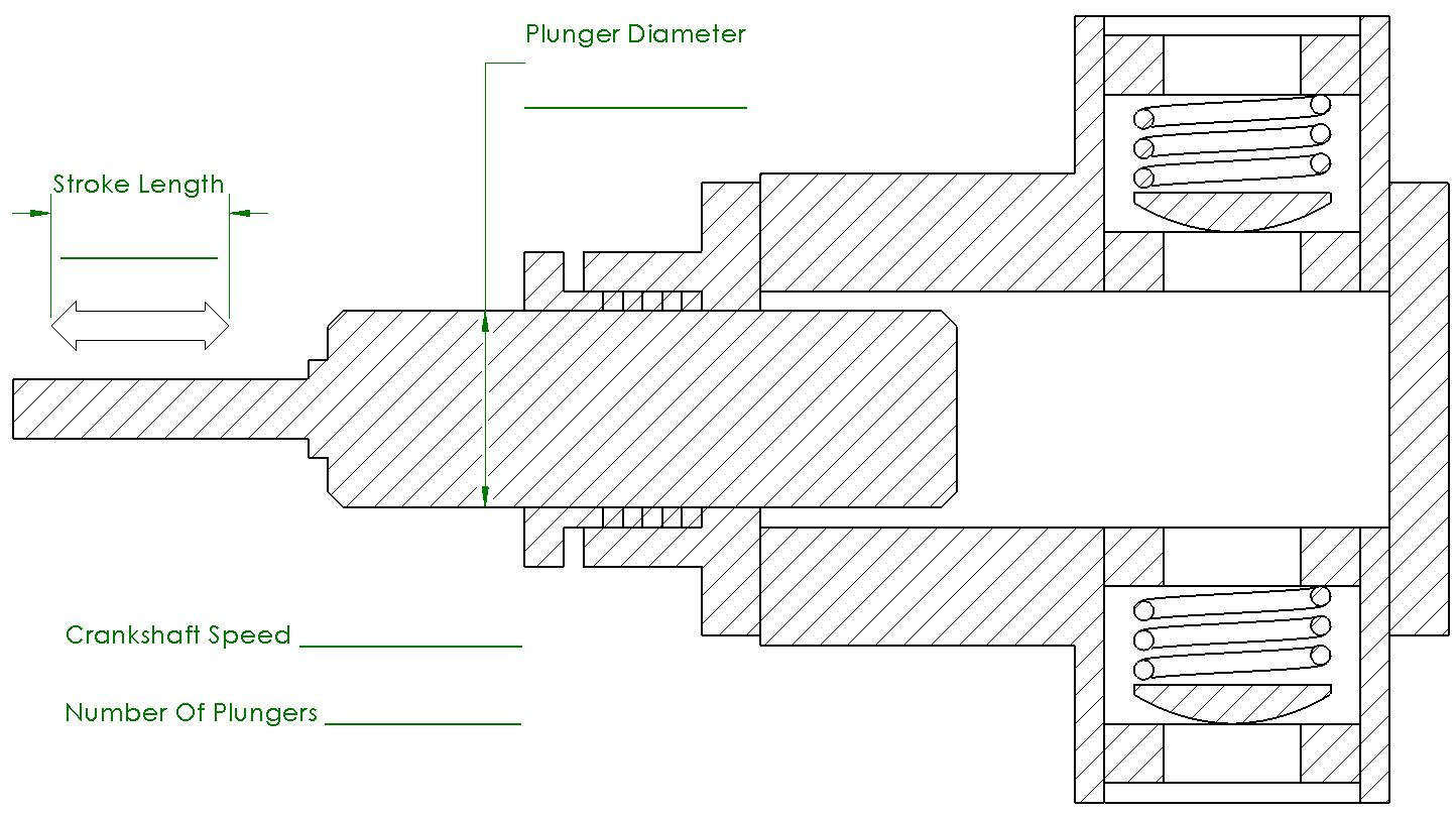 Plunger Pump Flow Calculator