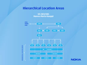 Hierarchical Location Areas