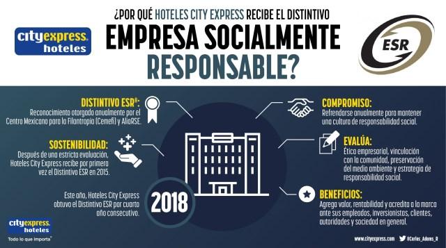 ESR City Express.jpg