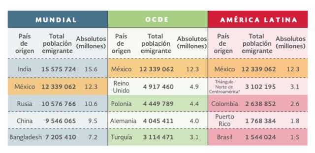 Grafica El poder del turismo fronterizo en México v1