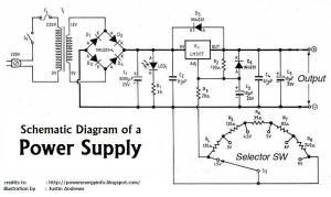 Variable Work Shop Power Supply Guide | Top Inverters and