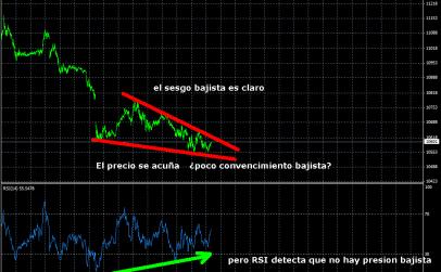 ibex-24-feb-intra-5-2011-510x363% - Bajistas si, pero presión vendedora no
