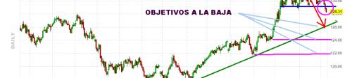 nota-10-octubre-2011-510x178% - El mercado de Bonos agota su tendencia alcista
