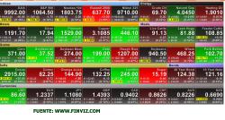 PANEL-FUTUROS-USA3-250x134% - Panel de Futuros USA a las 00.25 horas