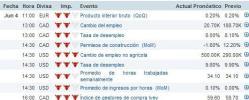 agenda2-e1275634278754-249x100% - Agenda del Dia