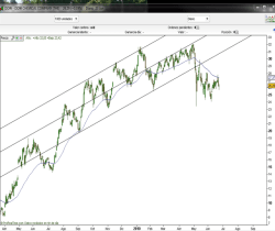 dow-chemical-24-junio-250x210% - Dow chemical bajista hasta que no supere MM50