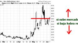 volatilidad-8-junio-250x104% - Indice de volatilidad actualizado