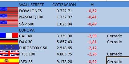 MERCADOS-e1278007671495% - Mercados 20,00h