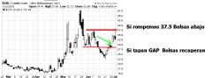 VOLATILIDAD-1-JULIO-249x89% - Volatilidad (VIX) y dato  de empleo a las 14.30 horas