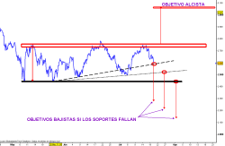 eurostoxx-20-julio-20101-250x163% - Goldman falla y se lleva a minimos  la sesion