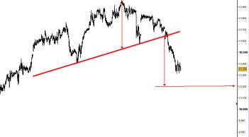 IBEX-12-AGOSTO-FIGURA-250x194% - Objetivo corrección riguroso corto plazo (por figura)