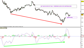 IBEX-26-AGOSTO-2010-510x320% - Los indicadores de momento tenían razón