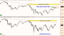 eurostoxx-ibex-gap-16-abril-120x69% -