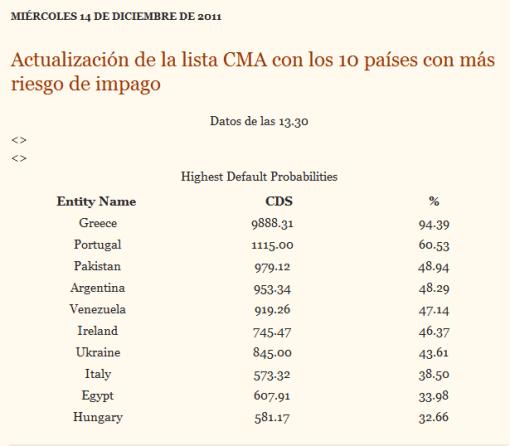 CMA-DROBLO-510x446% - España no esta en el TOP TEN de los más peligrosos