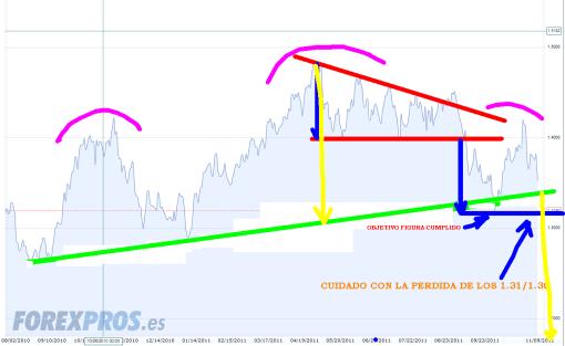 EURO-12-DICIEMBRE-2011-510x313% - El euro como siga jugando con fuego se va a quemar