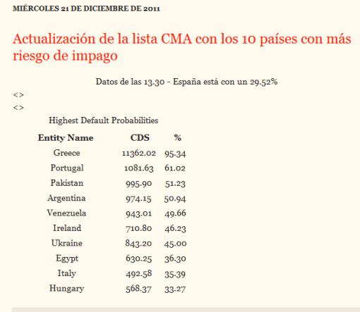 cma-510x443% - Droblo.com