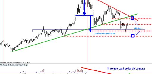 ORO-9-ENERO-2012-510x371% - El oro ya no sube como antes