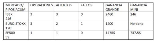 resultados-robot-510x143% - AREA RESERVADA