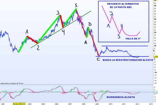 COMMERZBANK-27-FEBRERO-2012-510x340% - ¿Quien quiere jugarsela a Commerzbank?