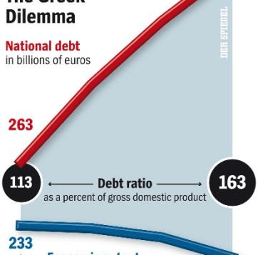 Grecia-1-250x362% - It's Time To End the Greek Rescue Farce