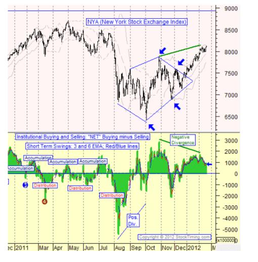 stocktiming1-510x518% - Stocktiming.com: