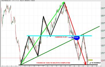 IBEX-AHORA-MISMO8-250x159% - Webinar 28 Marzo 2012