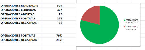 estado-cartera-bolsacanaria-12-abril-2012-510x177% - Estado cartera de Bolsacanaria