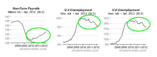 curvas-de-empleo-USA-510x186% - Masa Monetaria y curvas de empleo USA