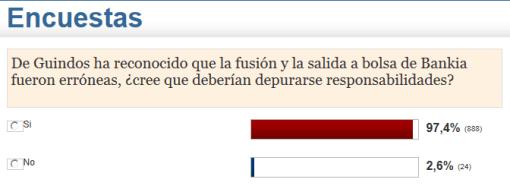 encuesta-bakia-en-expansion-510x195% - Encuesta sobre tema  Bankia en Expansion.com; participa
