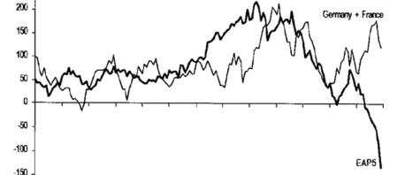 flujo-depOsitos-bancarios-al-sector-privado-250x146% - Invertia.com: 150.000 millones de euros escapan de la Europa periférica hacia Alemania y Francia