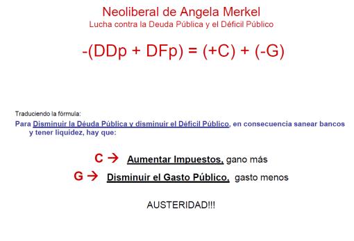 neoliberalismo-en-europa-510x348% - Lo que hace USA y lo que hace EUROPA