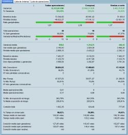 ESTADISTICAS-VM-250x264% -  Sistema de especulación automático : Vender en Mayo