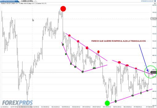 ORO-26-JULIO-2012-510x351% - Responden los soportes en el Oro y la  Plata (reposición)