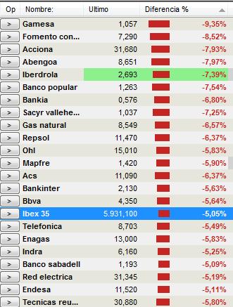 PIERDEN-MAS-DE-UN-5% - Glu...glu...glu....