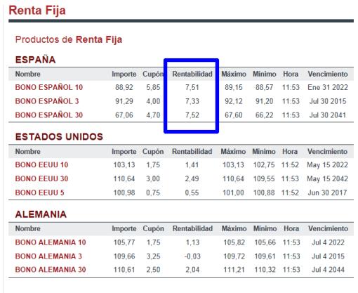 RENTA-FIJA-510x417% - Glu...glu...glu....