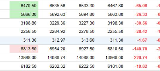 indices-tiempo-real-FOREXPROS2-510x151% - Mala lectura del dato USA de empleo mensual