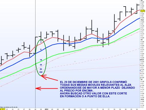 GRAN-CRUCE-DE-ORO-DE-GRIFOLS-510x386% - Buscad valores próximos a esta formación técnica