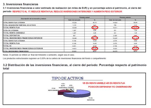 ebesoj-5-510x364% - Esta es la SICAV (EBESOJ)  de Goirigolzarri, Presidente de Bankía