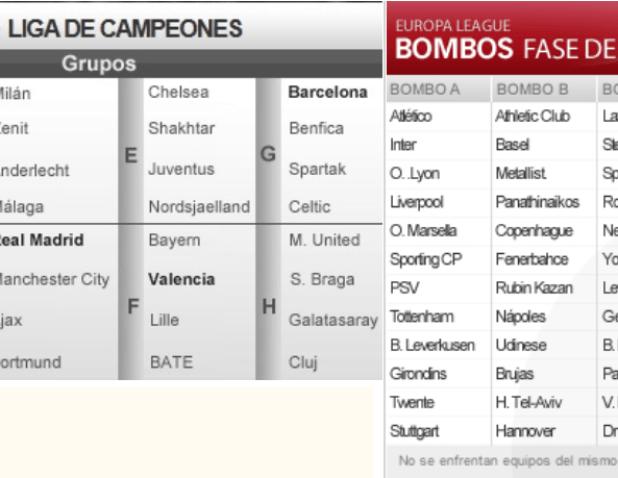 sorteos-futbol-510x243% - Sorteos para Champions y Euro League