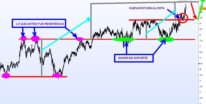 FERROVIAL-25-SEPTIEMBRE-20121-510x361% - Ferrovial ha cambiado la polaridad correctamente