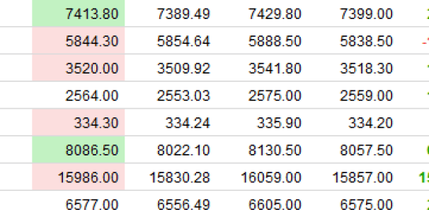 indices-mundiales-FOREXPROS-510x163% - Indices Mundiales tiempo real (media sesión)