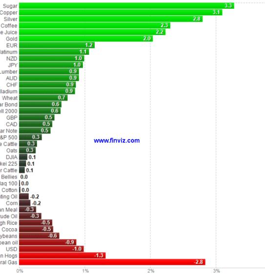 resumen-mercado-510x415% - Mercados a un cuarto de hora para que cierre Europa