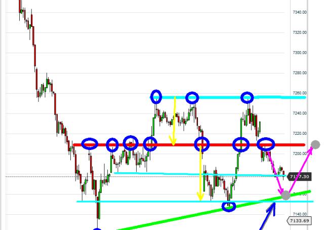 DAX-29-OCTUBRE-20121-510x463% - Nuestro trading-map del DAX