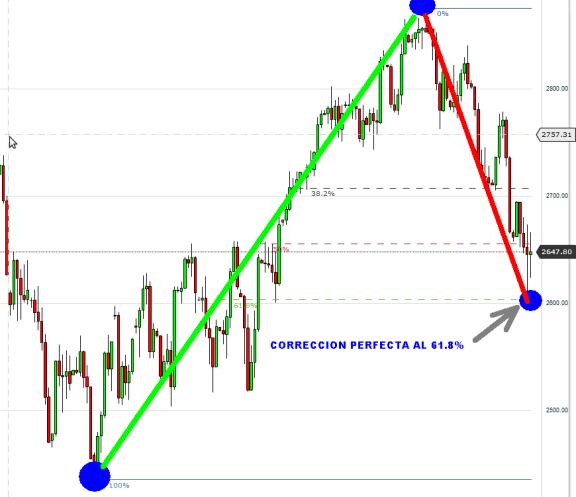 NASDAQ-26-OCTUBRE-2012-510x500% - El NASDAQ /Tecnológicas: ¿avisan o exageran?