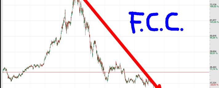 FCC-510x286% - La gran mascarada de los dividendos