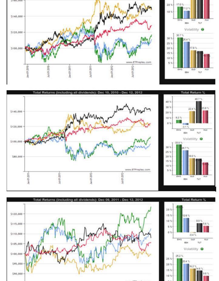 COMBATE-ETFS% - Combate de ETFs