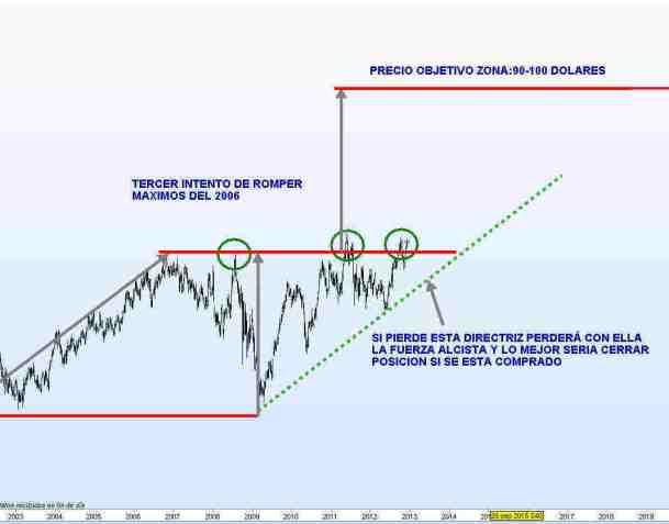 NOVARTIS-13-DICIEMBRE-2012-510x338% - Tercer intento de NOVARTIS por romper máximos del 2006