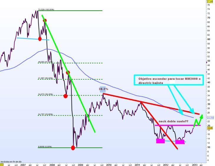 """morgan-stanley-27-diciembre-2012-730x563% - Morgan Stanley """"mucho peor que mercado"""""""