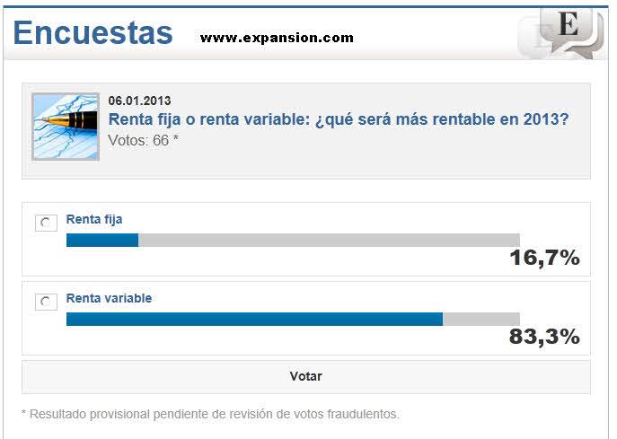 2013-bolsa-o-ipf% - Las encuestas siguen confirmando un año alcista en Bolsa